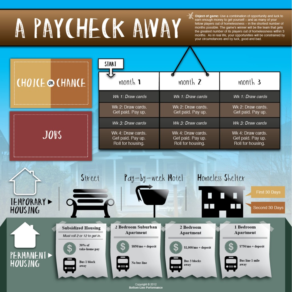 A Paycheck Away learning game - game board