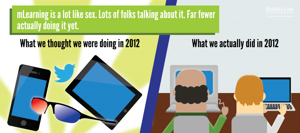 eLearning in 2012 did not meet expectations