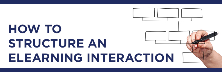 elearning-interaction