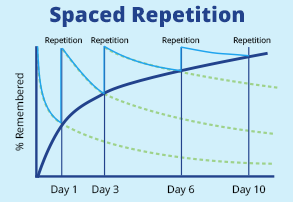 spaced-repetition-thumb