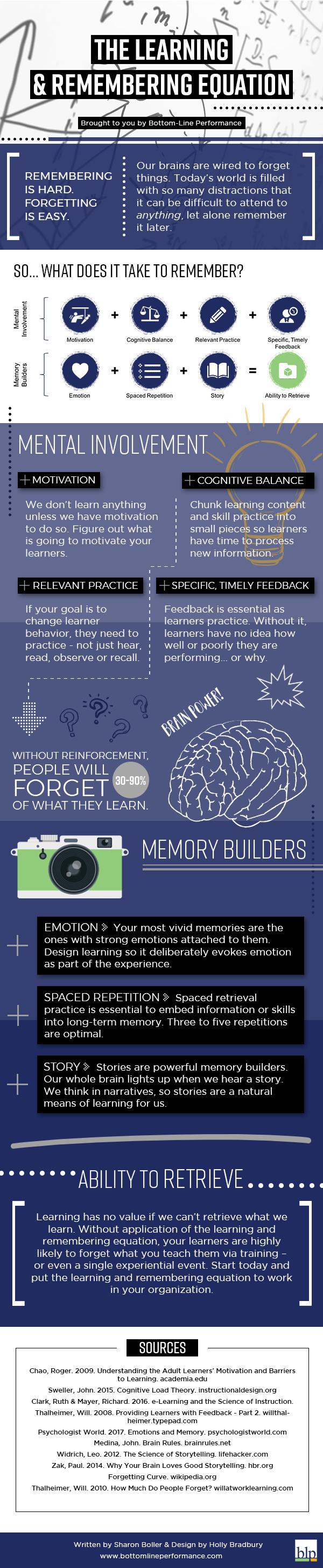 The Learning & Remembering Infographic